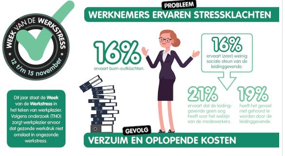 Werkplezier in de week van de werkstress