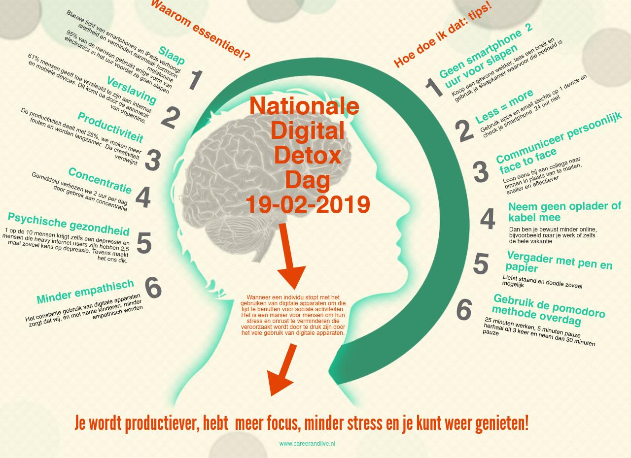 Nationale Digital Detox Dag 19-02-2019