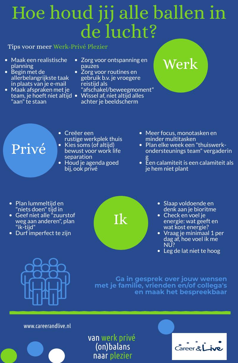 Gratis poster met concrete tips voor meer werk privé balans